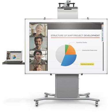 Picture of  Electric Interactive Whiteboard Stand- Ultra Short Throw Arm